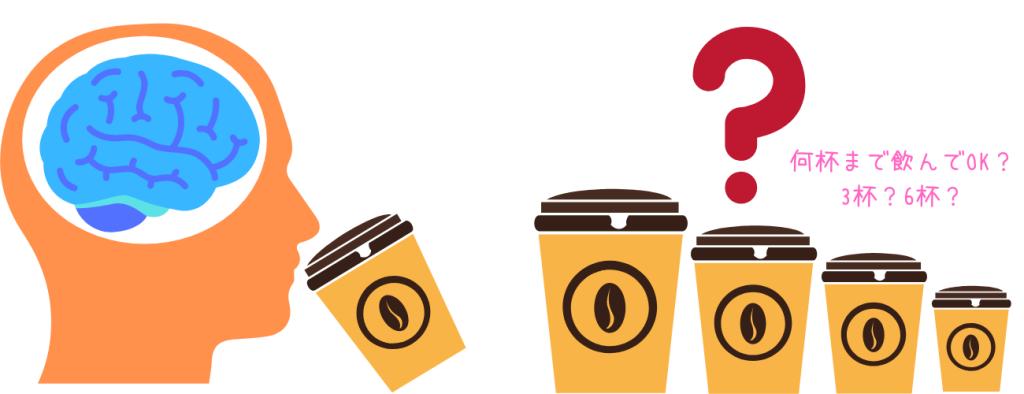 コーヒーは一日多くても4杯まで