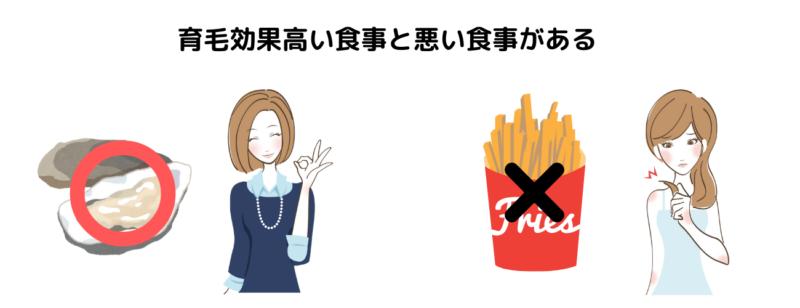 育毛効果高い食事と悪い食事がある