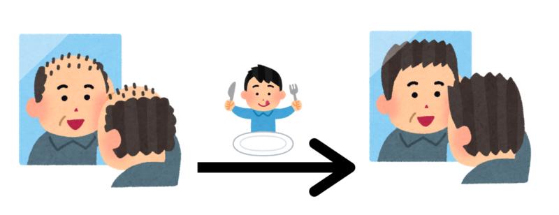 【髪が生えた】報告がある食べ物とは?