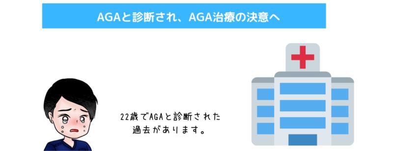 AGAと診断され、AGA治療を決意