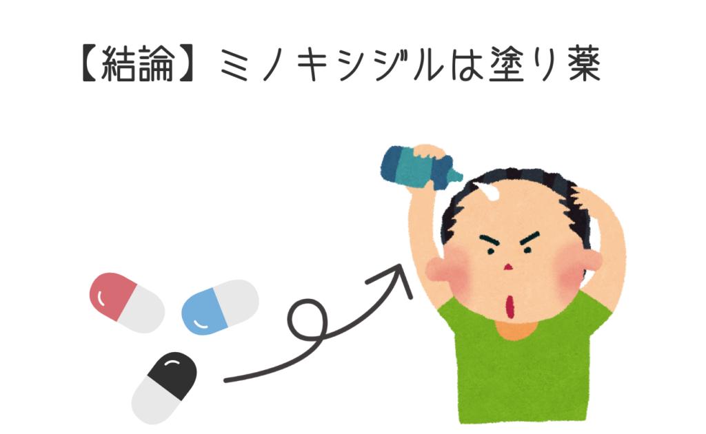 【結論】ミノキシジルは塗り薬